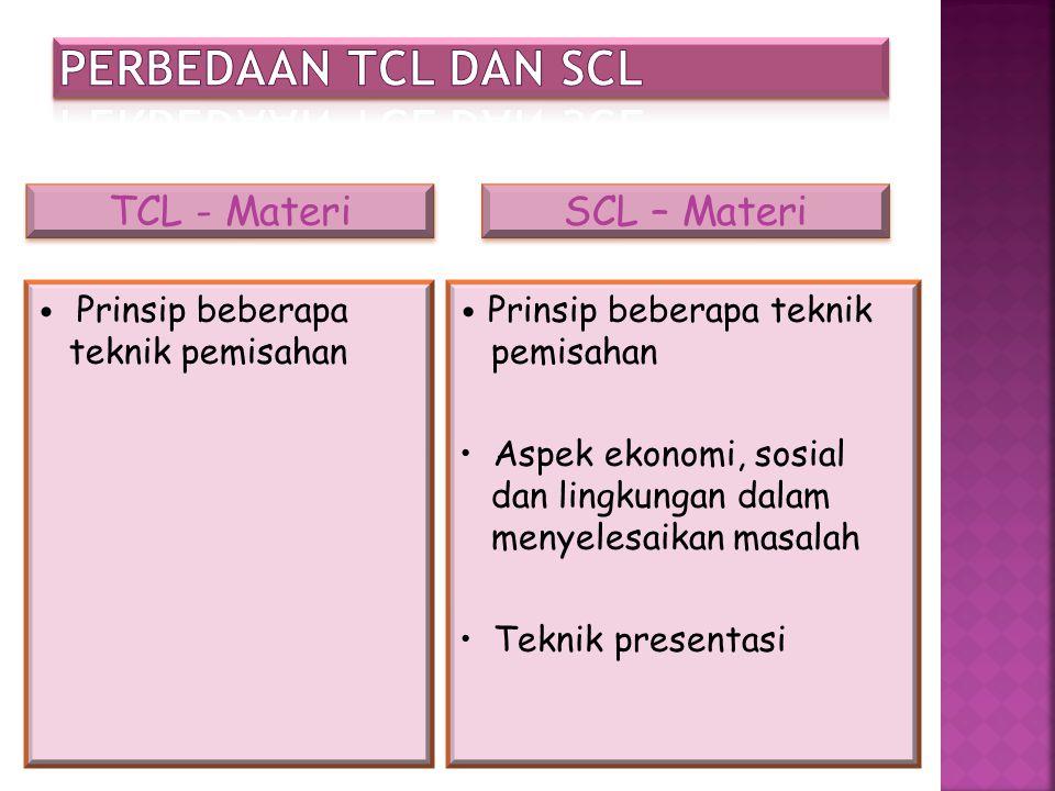 Perbedaan TCL dan SCL TCL - Materi SCL – Materi