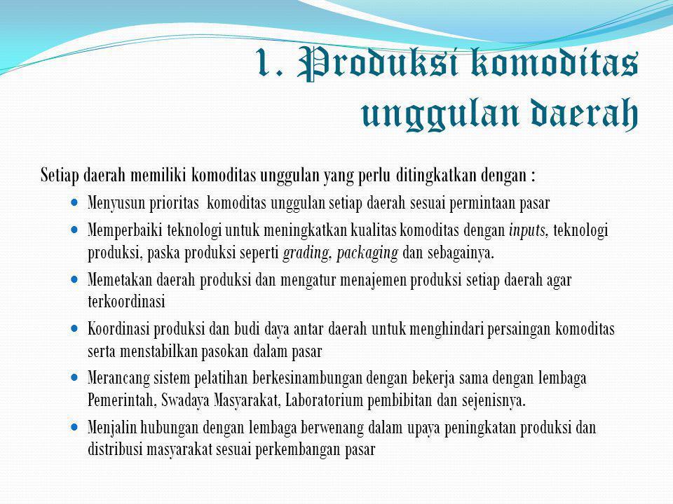 1. Produksi komoditas unggulan daerah