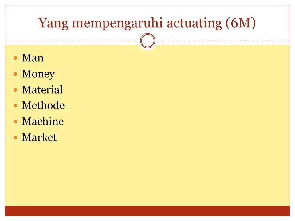 Yang mempengaruhi actuating (6M)