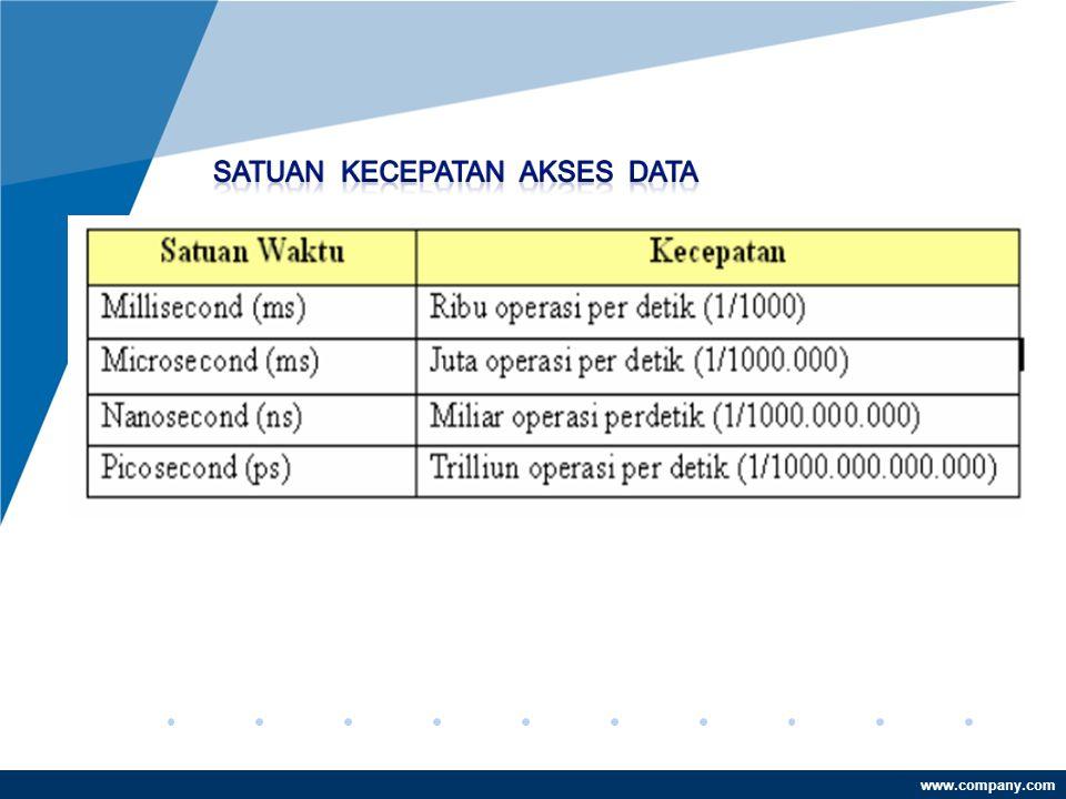 Satuan Kecepatan akses data