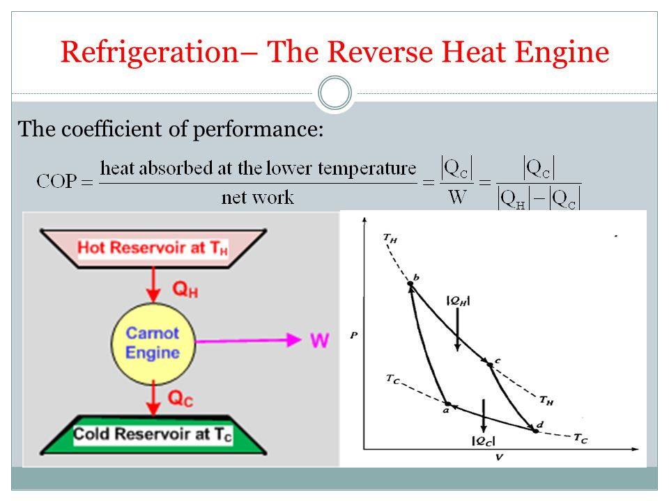 Refrigeration– The Reverse Heat Engine
