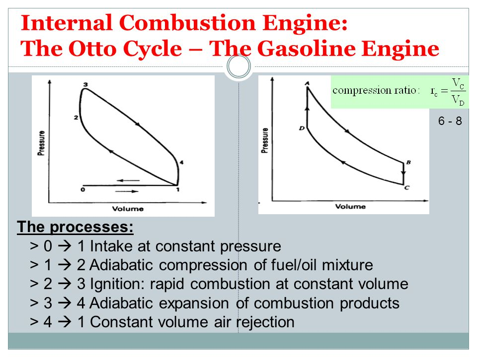 Internal Combustion Engine: The Otto Cycle – The Gasoline Engine