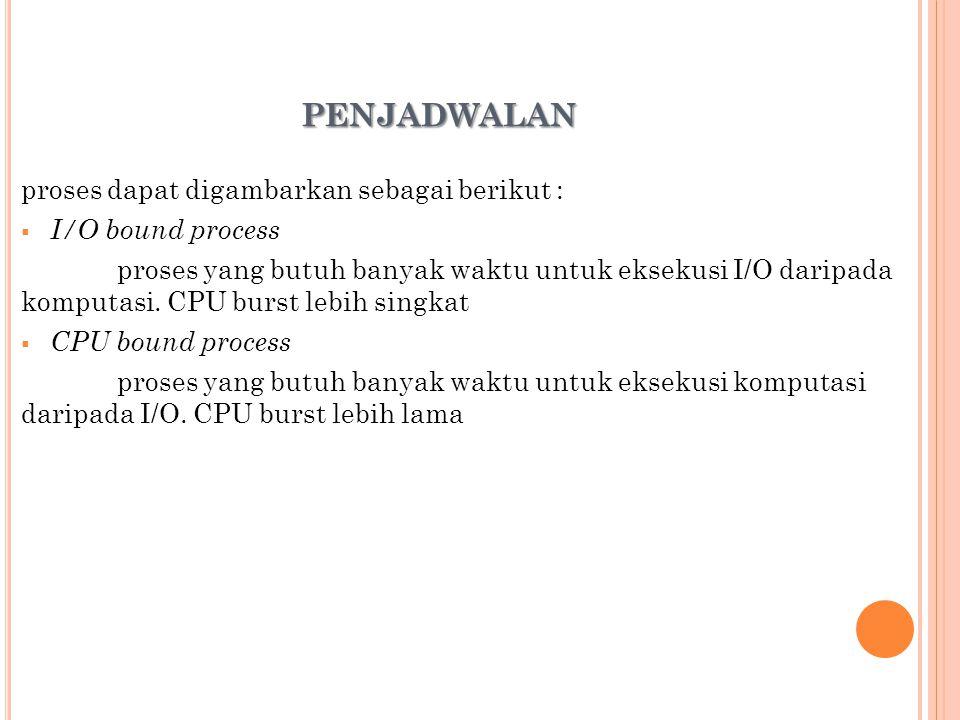 penjadwalan proses dapat digambarkan sebagai berikut :