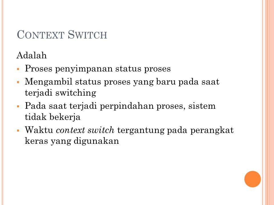 Context Switch Adalah Proses penyimpanan status proses