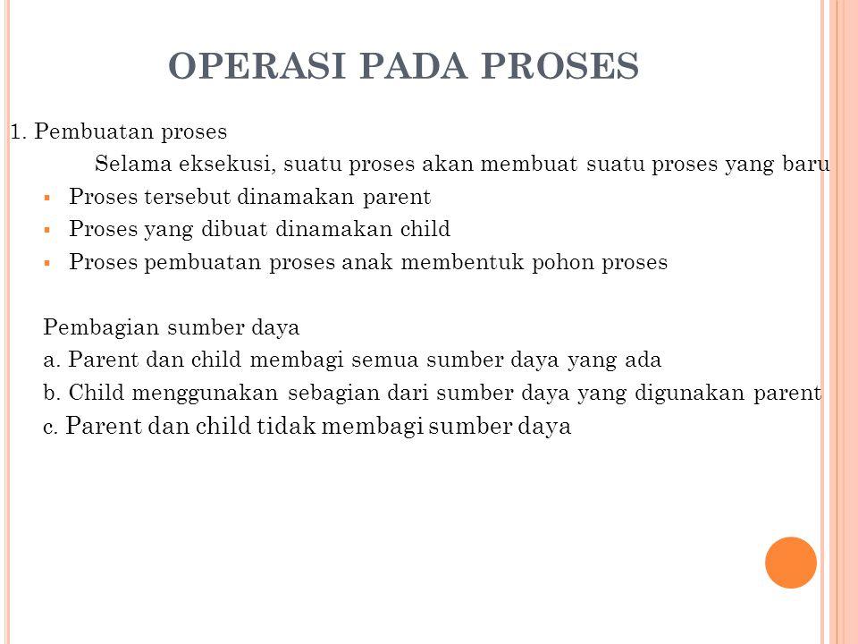 OPERASI PADA PROSES 1. Pembuatan proses