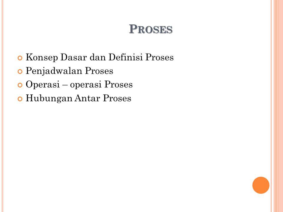 Proses Konsep Dasar dan Definisi Proses Penjadwalan Proses