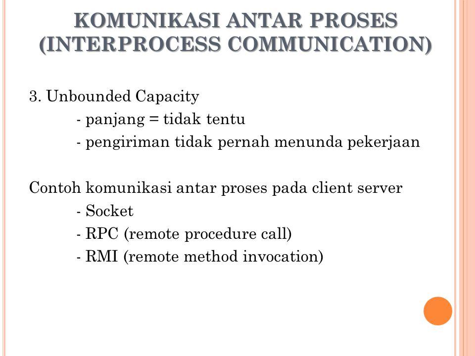 KOMUNIKASI ANTAR PROSES (INTERPROCESS COMMUNICATION)