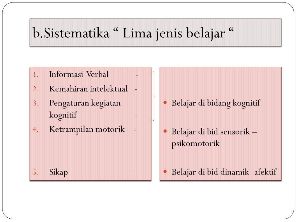 b.Sistematika Lima jenis belajar