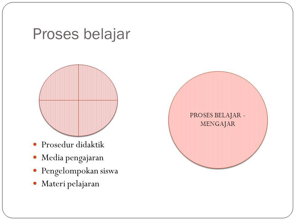 PROSES BELAJAR - MENGAJAR