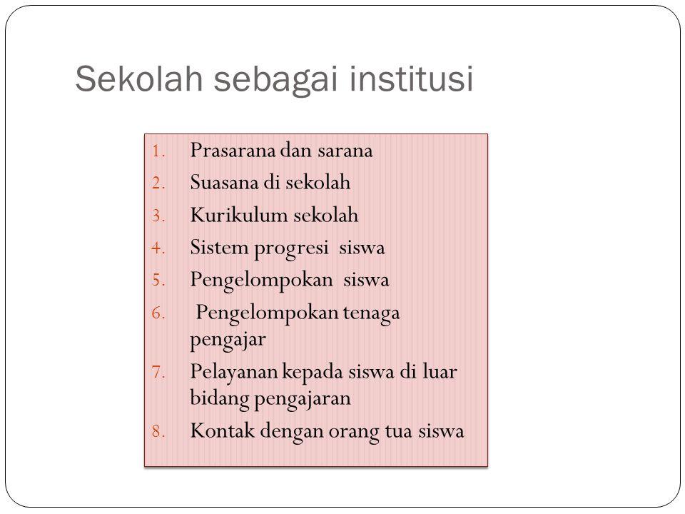 Sekolah sebagai institusi