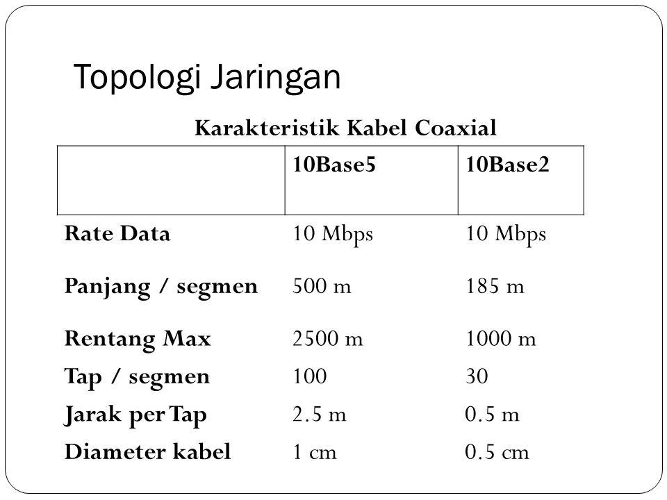 Topologi Jaringan Karakteristik Kabel Coaxial 10Base5 10Base2