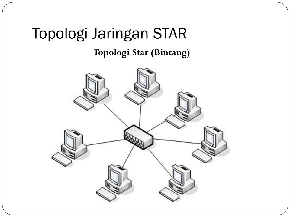 Topologi Jaringan STAR