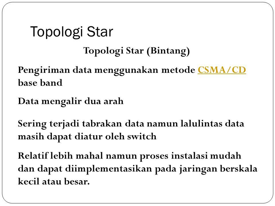 Topologi Star Topologi Star (Bintang)