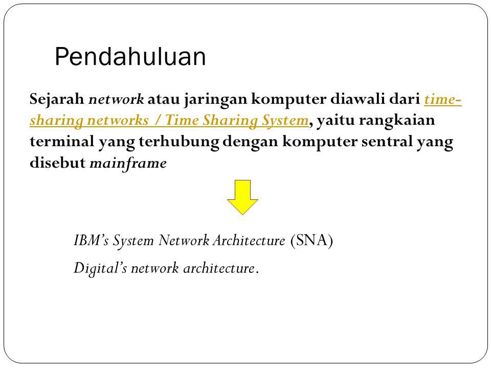 Pendahuluan IBM's System Network Architecture (SNA)