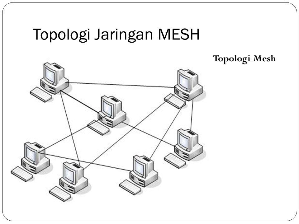 Topologi Jaringan MESH
