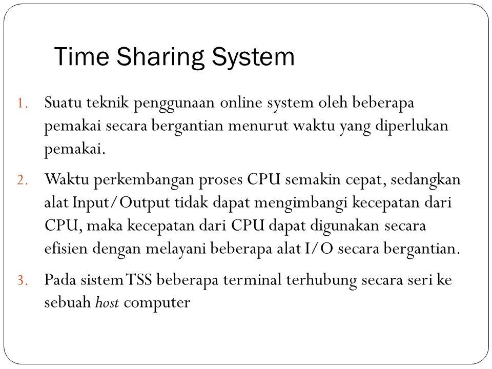Time Sharing System Suatu teknik penggunaan online system oleh beberapa pemakai secara bergantian menurut waktu yang diperlukan pemakai.
