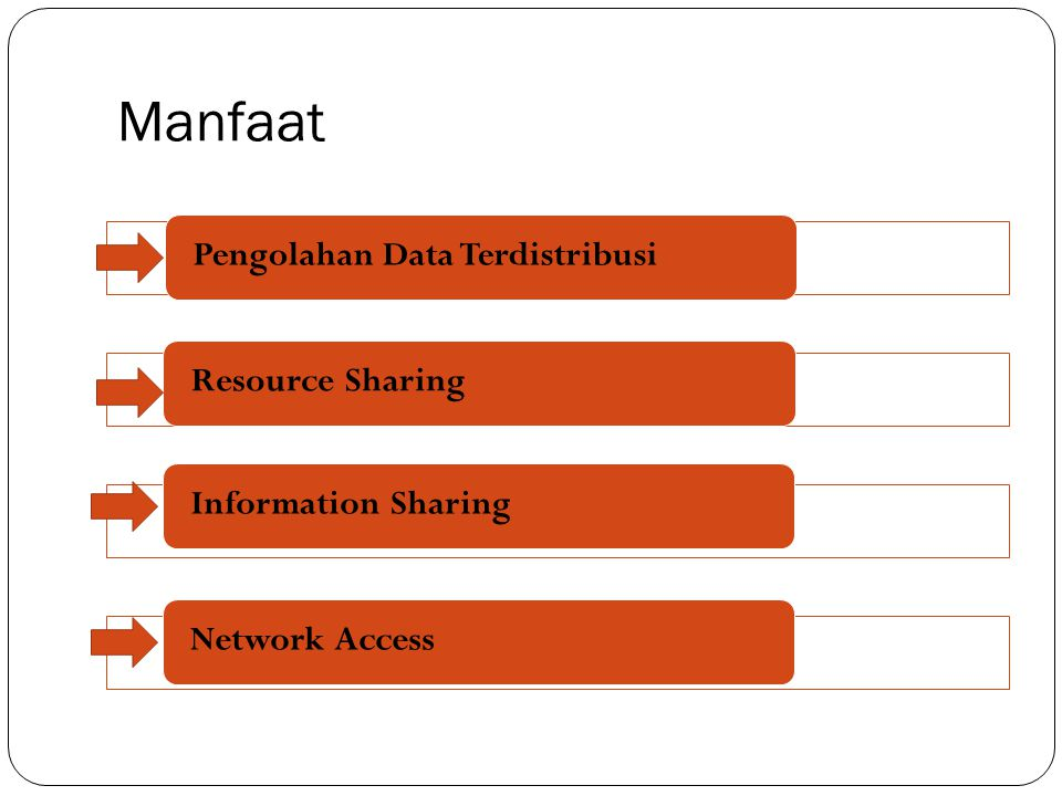 Manfaat Pengolahan Data Terdistribusi Resource Sharing