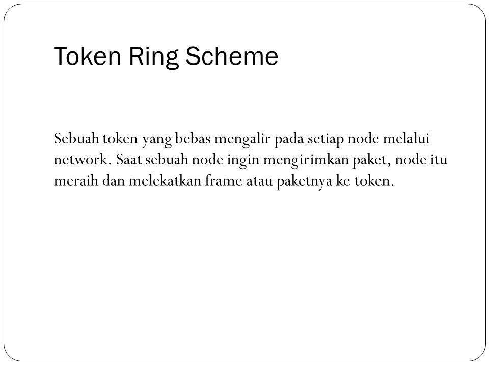 Token Ring Scheme