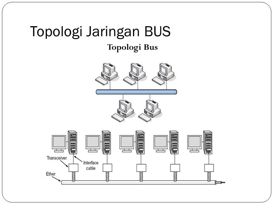 Topologi Jaringan BUS Topologi Bus