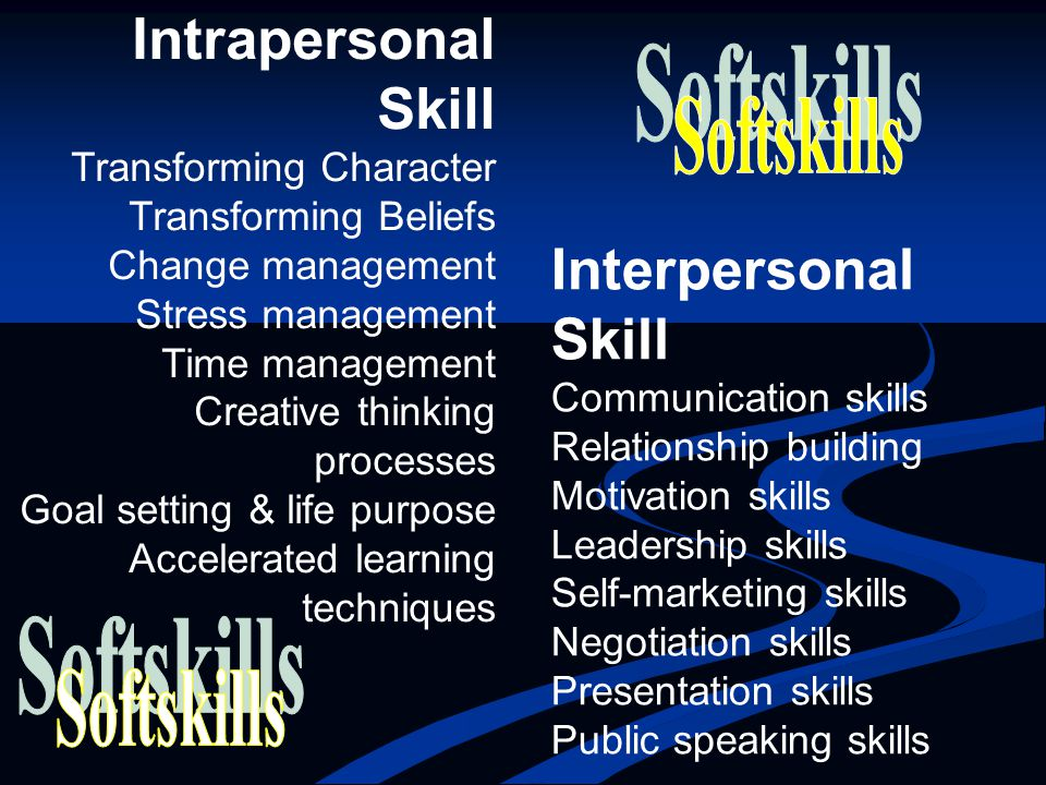 Interpersonal Skill Softskills Softskills Intrapersonal Skill