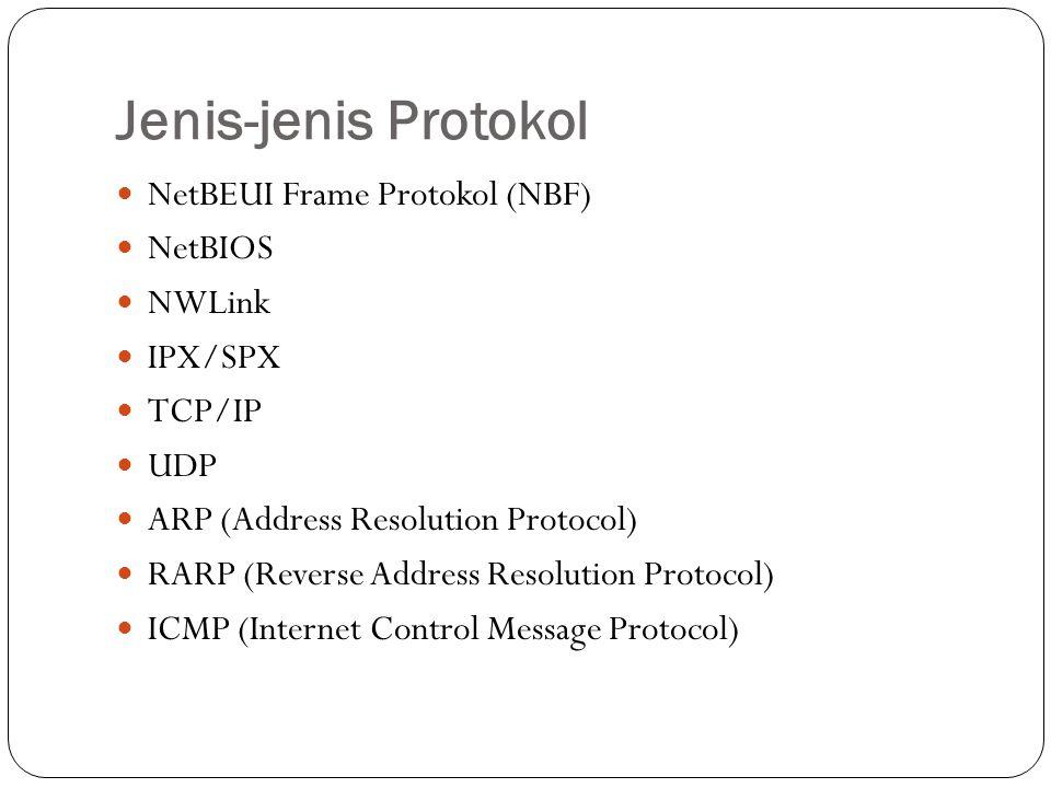 Jenis-jenis Protokol NetBEUI Frame Protokol (NBF) NetBIOS NWLink