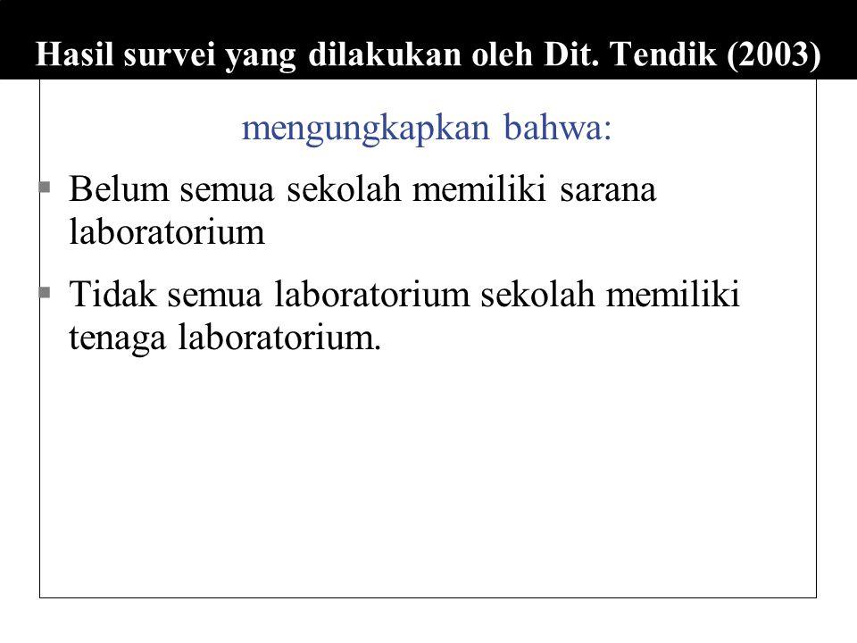 Hasil survei yang dilakukan oleh Dit. Tendik (2003)