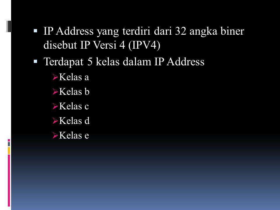 IP Address yang terdiri dari 32 angka biner disebut IP Versi 4 (IPV4)