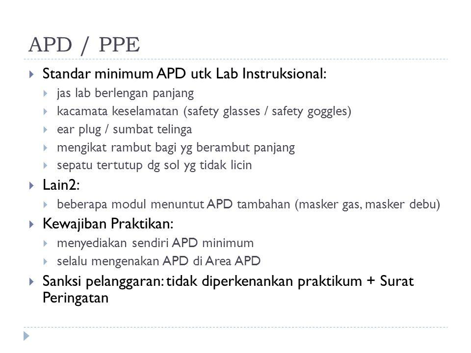 APD / PPE Standar minimum APD utk Lab Instruksional: Lain2: