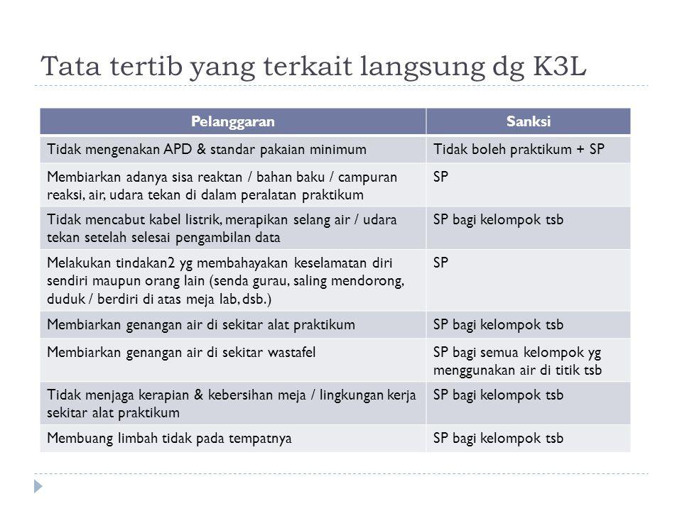 Tata tertib yang terkait langsung dg K3L