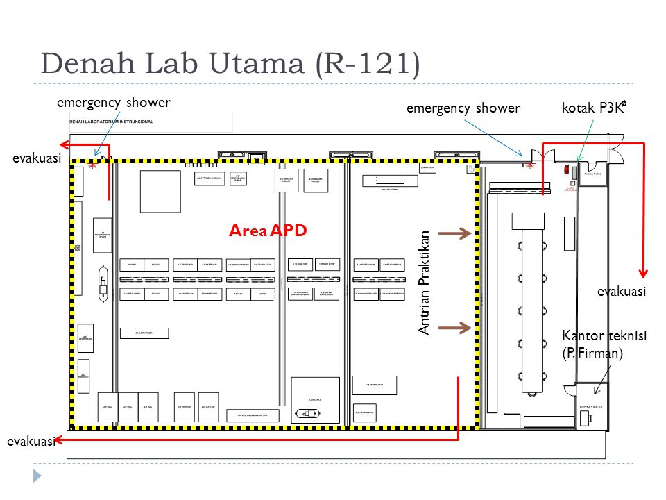 Denah Lab Utama (R-121) c c Area APD emergency shower emergency shower