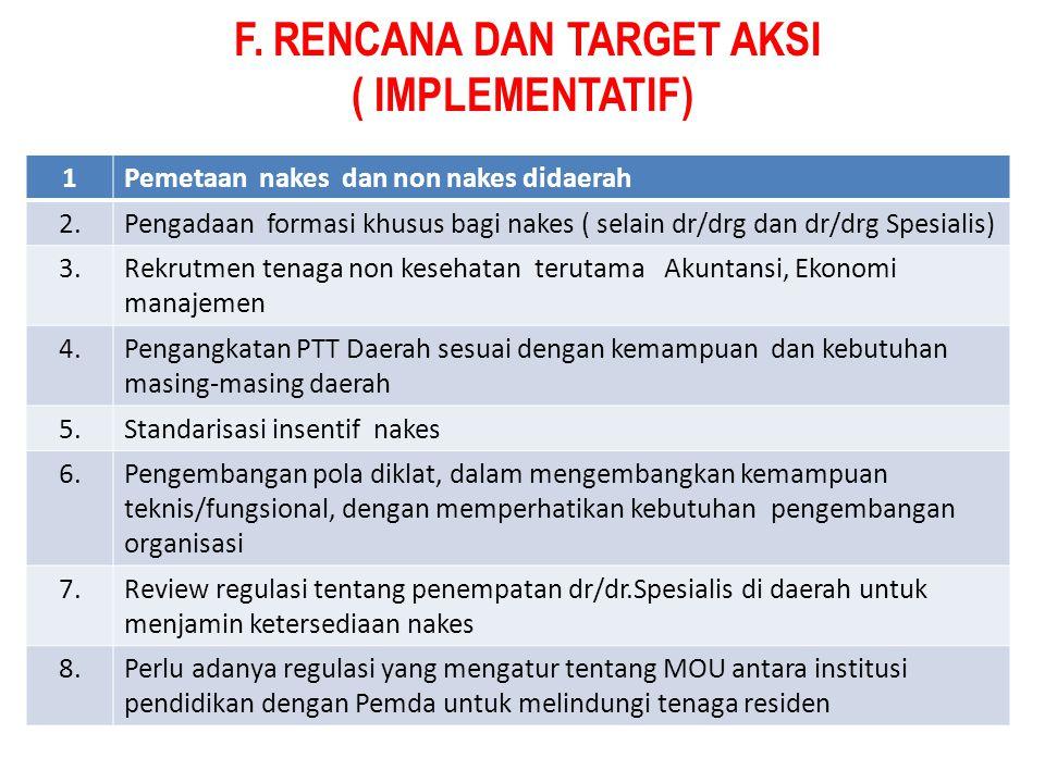 F. RENCANA DAN TARGET AKSI ( IMPLEMENTATIF)