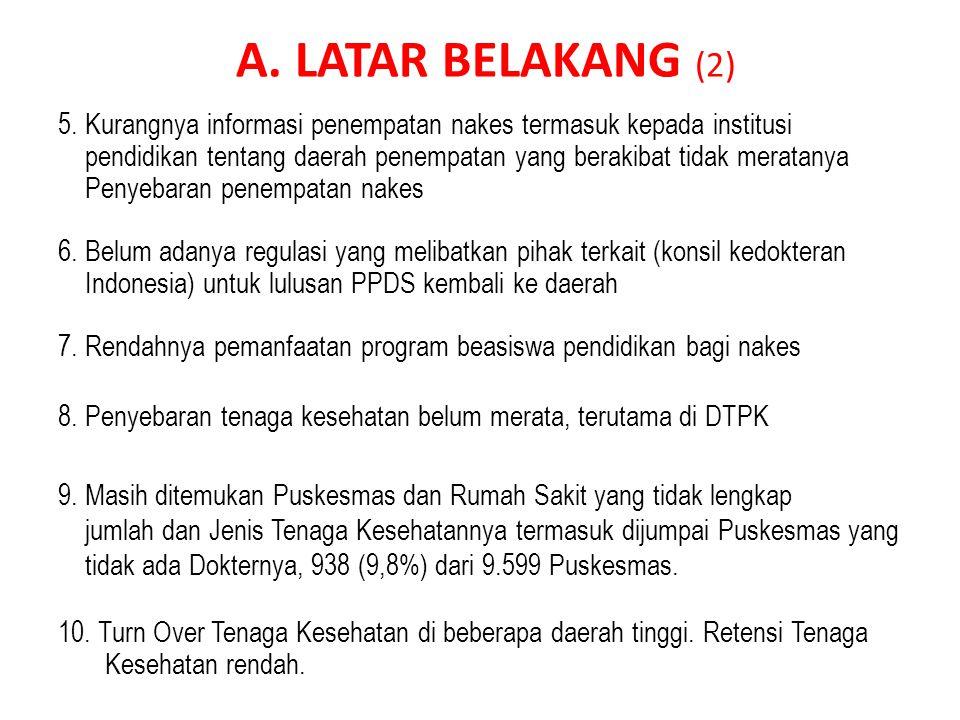 A. LATAR BELAKANG (2) 5. Kurangnya informasi penempatan nakes termasuk kepada institusi.