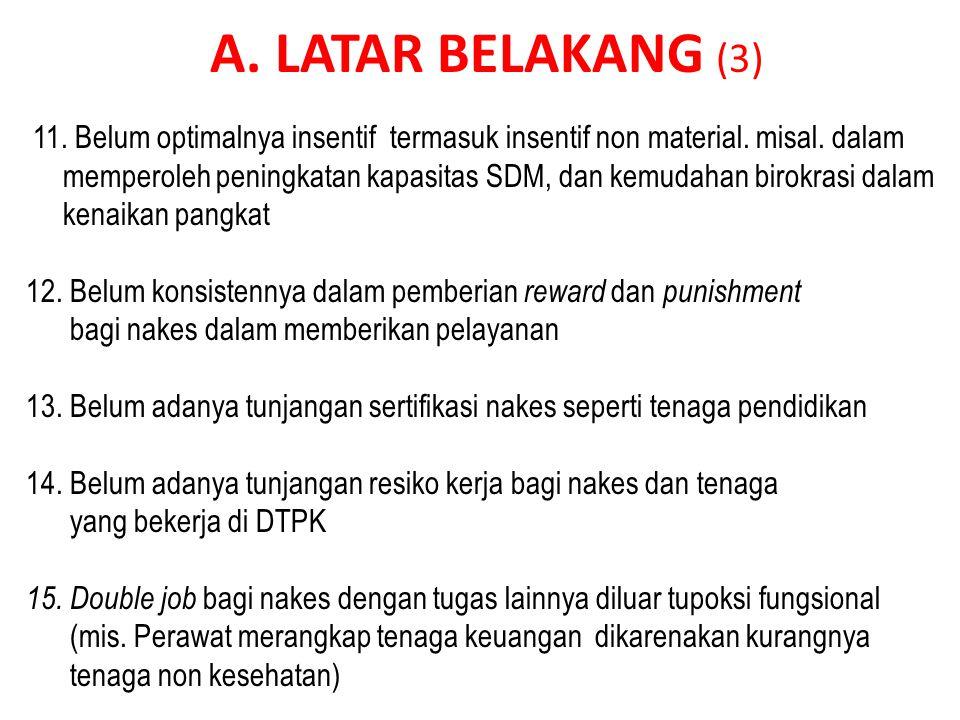 A. LATAR BELAKANG (3) 11. Belum optimalnya insentif termasuk insentif non material. misal. dalam.