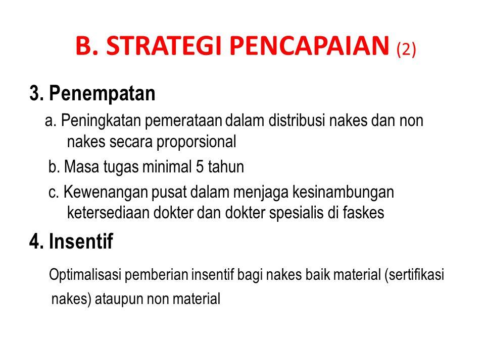 B. STRATEGI PENCAPAIAN (2)