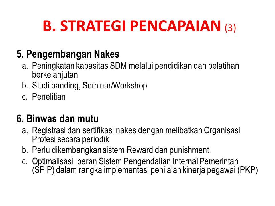 B. STRATEGI PENCAPAIAN (3)