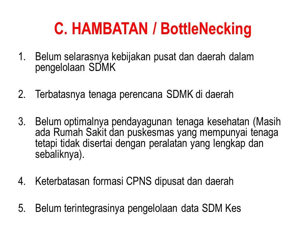 C. HAMBATAN / BottleNecking