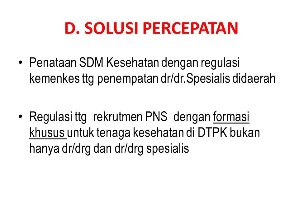 D. SOLUSI PERCEPATAN Penataan SDM Kesehatan dengan regulasi kemenkes ttg penempatan dr/dr.Spesialis didaerah.
