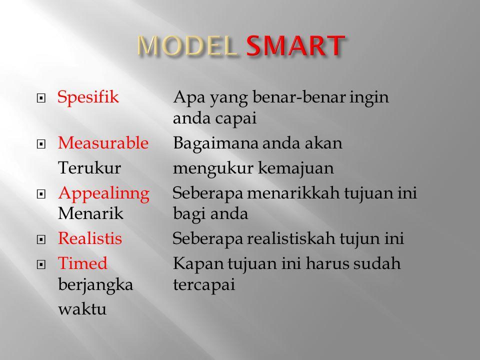 MODEL SMART Spesifik Apa yang benar-benar ingin anda capai