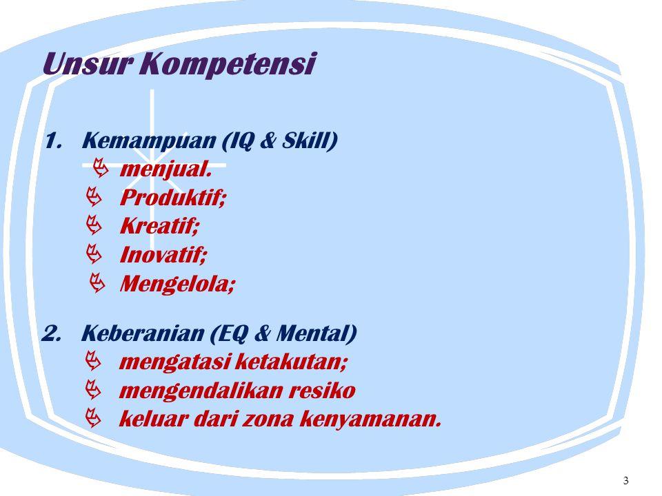 Unsur Kompetensi 1. Kemampuan (IQ & Skill)  menjual.  Produktif;