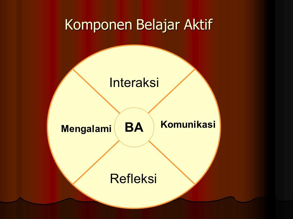 Komponen Belajar Aktif