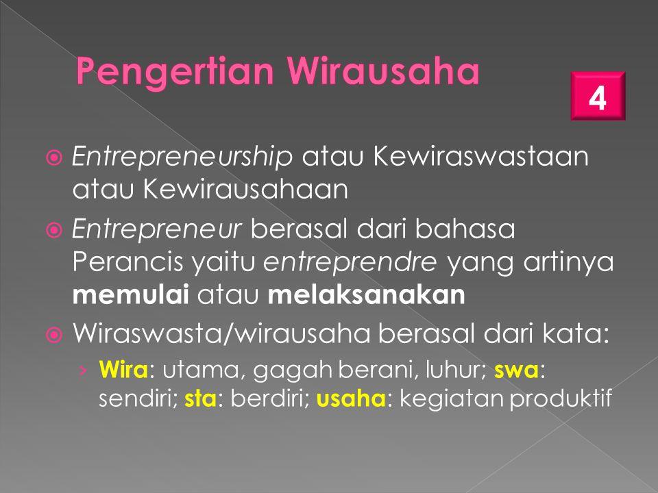 Pengertian Wirausaha Entrepreneurship atau Kewiraswastaan atau Kewirausahaan.