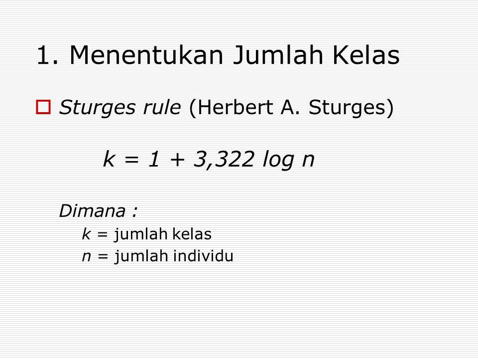 1. Menentukan Jumlah Kelas