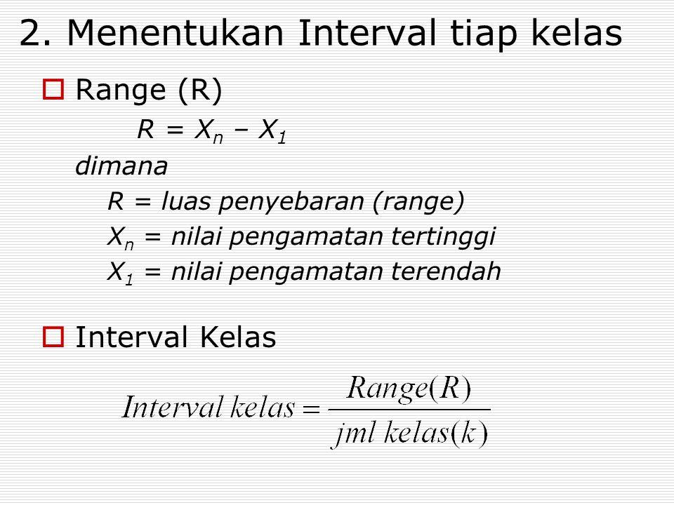 2. Menentukan Interval tiap kelas
