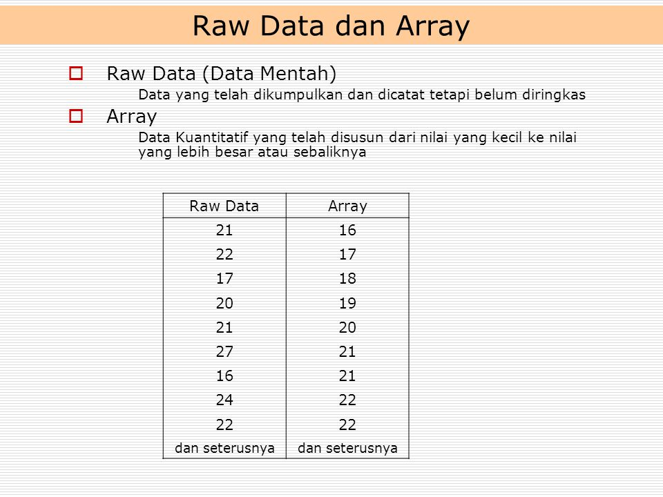 Raw Data dan Array Raw Data (Data Mentah) Array Raw Data Array 21 16