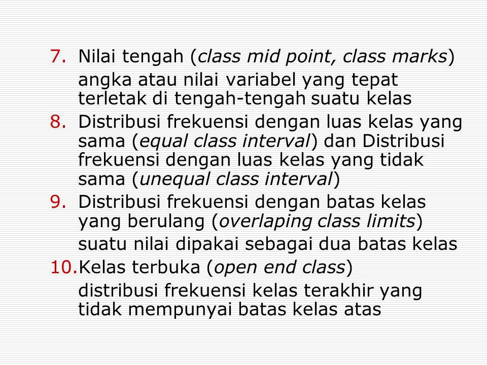 Nilai tengah (class mid point, class marks)