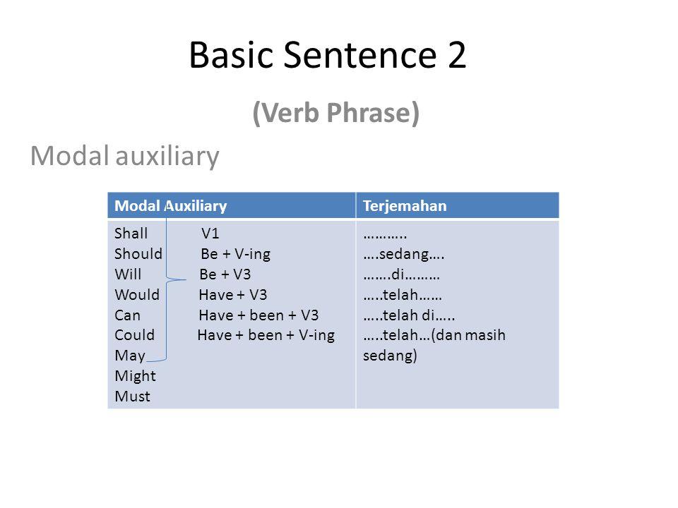 (Verb Phrase) Modal auxiliary