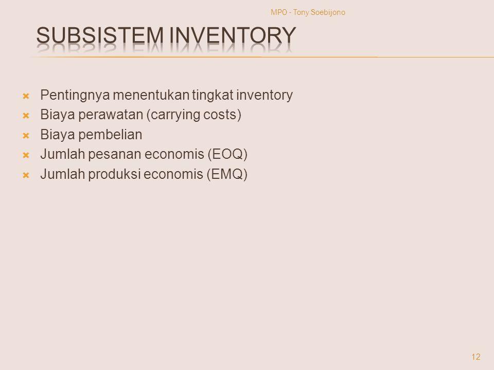 Subsistem Inventory Pentingnya menentukan tingkat inventory