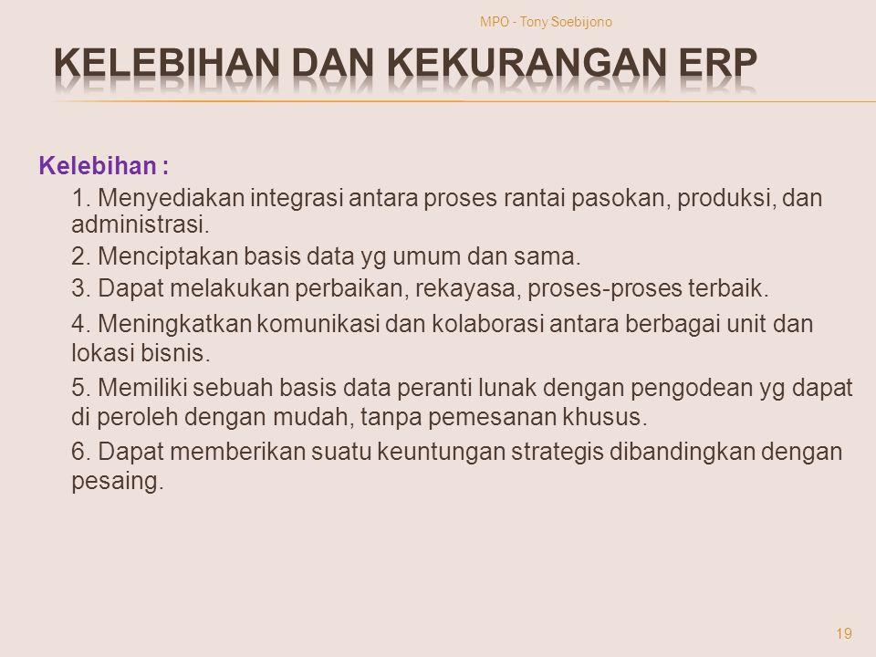 Kelebihan dan Kekurangan ERP