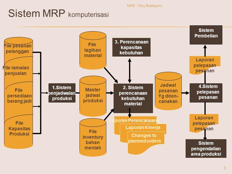 Sistem MRP komputerisasi
