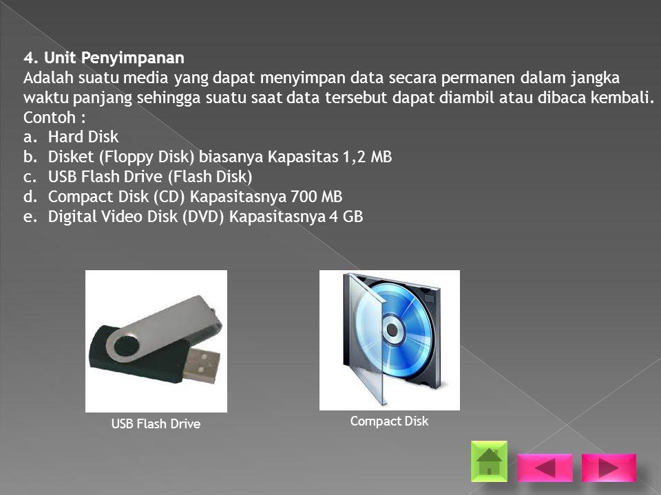 Disket (Floppy Disk) biasanya Kapasitas 1,2 MB